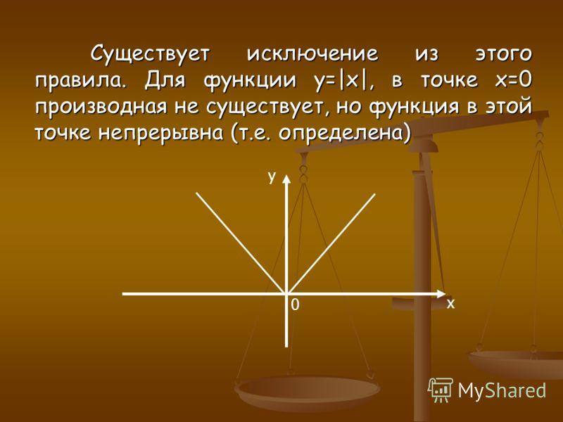 Существует исключение из этого правила. Для функции y=|x|, y=|x|, в точке x=0 производная не существует, но функция в этой точке непрерывна (т.е. определена) x y 0