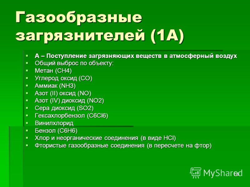 14 Газообразные загрязнителей (1А) А – Поступление загрязняющих веществ в атмосферный воздух А – Поступление загрязняющих веществ в атмосферный воздух Общий выброс по объекту: Общий выброс по объекту: Метан (СH4) Метан (СH4) Углерод оксид (СО) Углеро