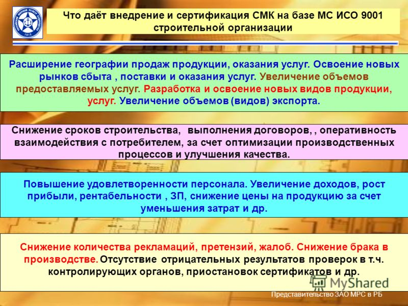 Представительство ЗАО МРС в РБ Что даёт внедрение и сертификация СМК на базе МС ИСО 9001 строительной организации Снижение сроков строительства, выполнения договоров,, оперативность взаимодействия с потребителем, за счет оптимизации производственных