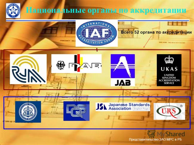 Представительство ЗАО МРС в РБ Национальные органы по аккредитации Всего 52 органа по аккредитации