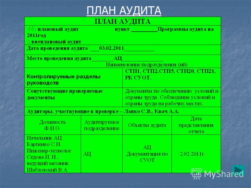 ПЛАН АУДИТА