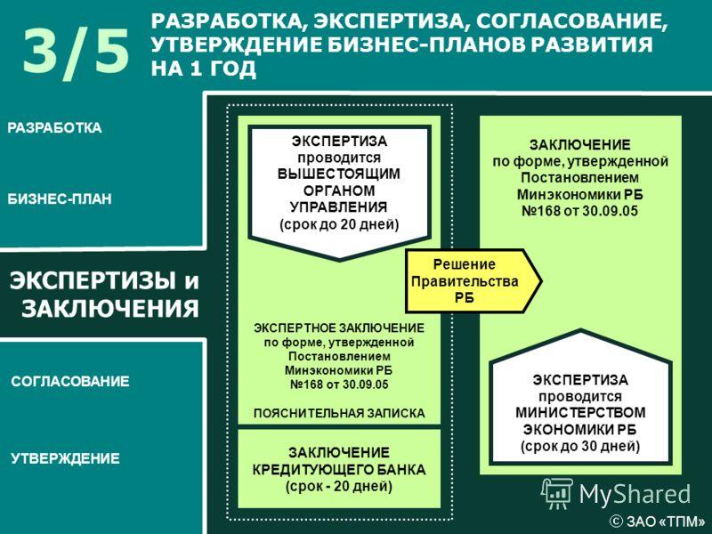 ЗАКЛЮЧЕНИЕ по форме, утвержденной Постановлением Минэкономики РБ 168 от 30.09.05 ЭКСПЕРТНОЕ ЗАКЛЮЧЕНИЕ по форме, утвержденной Постановлением Минэкономики РБ 168 от 30.09.05 ПОЯСНИТЕЛЬНАЯ ЗАПИСКА ЭКСПЕРТИЗЫ и ЗАКЛЮЧЕНИЯ РАЗРАБОТКА БИЗНЕС-ПЛАН СОГЛАСОВ