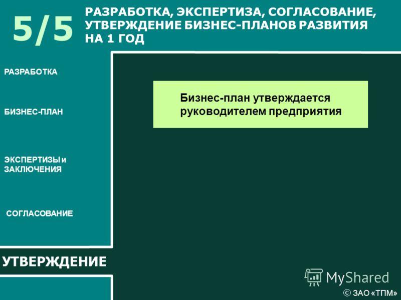 УТВЕРЖДЕНИЕ РАЗРАБОТКА БИЗНЕС-ПЛАН ЭКСПЕРТИЗЫ и ЗАКЛЮЧЕНИЯ СОГЛАСОВАНИЕ РАЗРАБОТКА, ЭКСПЕРТИЗА, СОГЛАСОВАНИЕ, УТВЕРЖДЕНИЕ БИЗНЕС-ПЛАНОВ РАЗВИТИЯ НА 1 ГОД 5/5 Бизнес-план утверждается руководителем предприятия ЗАО «ТПМ»
