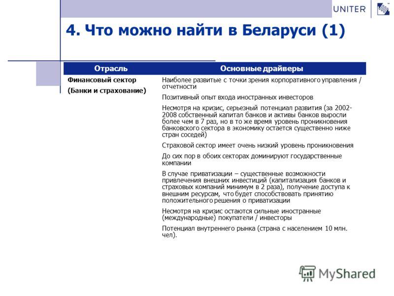 4. Что можно найти в Беларуси (1) ОтрасльОсновные драйверы Финансовый сектор (Банки и страхование) Наиболее развитые с точки зрения корпоративного управления / отчетности Позитивный опыт входа иностранных инвесторов Несмотря на кризис, серьезный поте