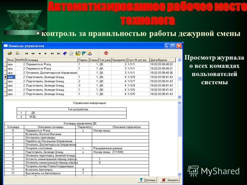 контроль за правильностью работы дежурной смены Просмотр журнала о всех командах пользователей системы