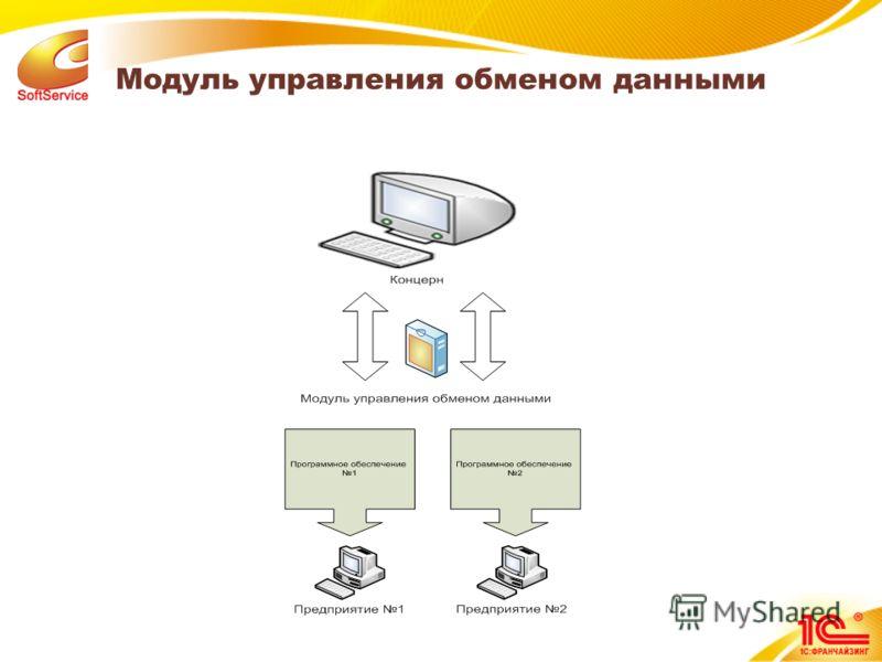 Модуль управления обменом данными