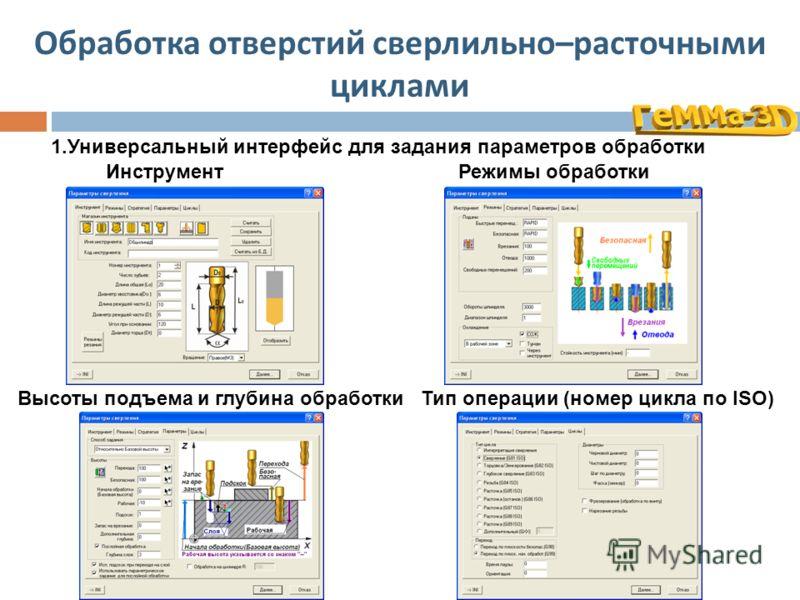 Обработка отверстий сверлильно – расточными циклами 1.Универсальный интерфейс для задания параметров обработки ИнструментРежимы обработки Высоты подъема и глубина обработкиТип операции (номер цикла по ISO)