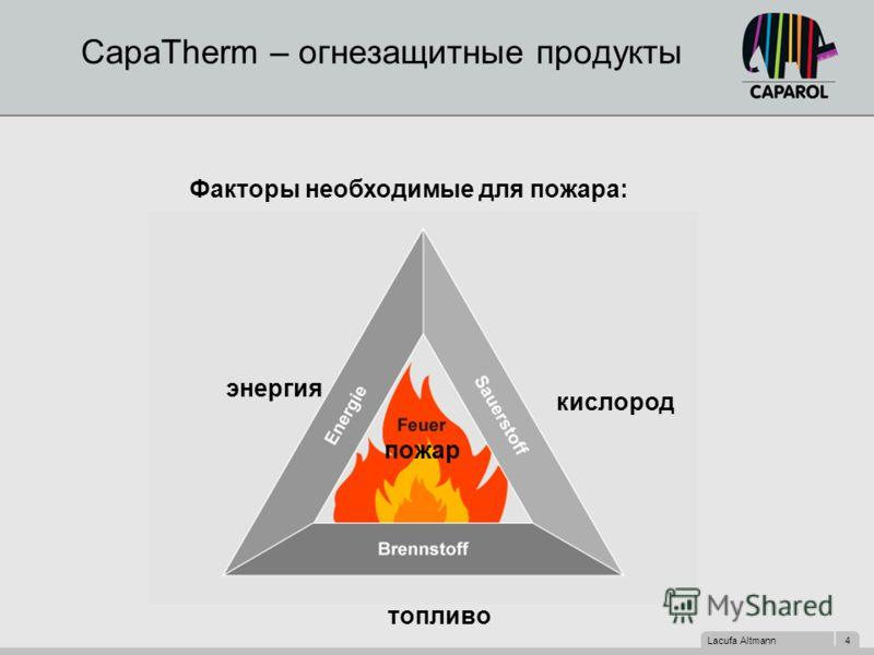 Lacufa Altmann 4 CapaTherm – огнезащитные продукты Факторы необходимые для пожара: энергия кислород топливо пожар