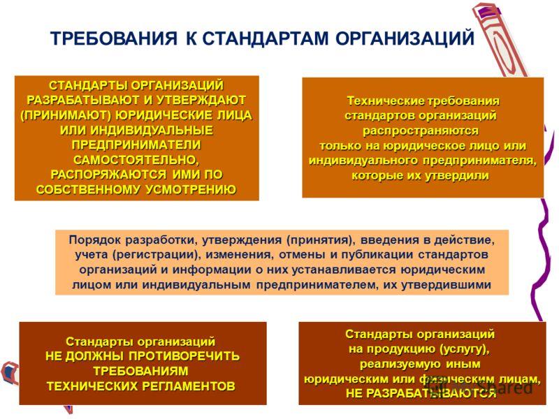 ТРЕБОВАНИЯ К СТАНДАРТАМ ОРГАНИЗАЦИЙ СТАНДАРТЫ ОРГАНИЗАЦИЙ РАЗРАБАТЫВАЮТ И УТВЕРЖДАЮТ (ПРИНИМАЮТ) ЮРИДИЧЕСКИЕ ЛИЦА ИЛИ ИНДИВИДУАЛЬНЫЕ ПРЕДПРИНИМАТЕЛИ САМОСТОЯТЕЛЬНО, РАСПОРЯЖАЮТСЯ ИМИ ПО СОБСТВЕННОМУ УСМОТРЕНИЮ Стандарты организаций НЕ ДОЛЖНЫ ПРОТИВОР