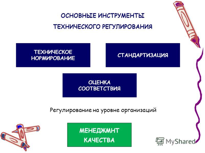 ОСНОВНЫЕ ИНСТРУМЕНТЫ ТЕХНИЧЕСКОГО РЕГУЛИРОВАНИЯ ТЕХНИЧЕСКОЕ НОРМИРОВАНИЕ СТАНДАРТИЗАЦИЯ ОЦЕНКА СООТВЕТСТВИЯ МЕНЕДЖМНТ КАЧЕСТВА Регулирование на уровне организаций