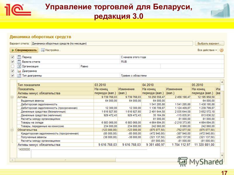 Управление торговлей для Беларуси, редакция 3.0 17 Финансовый учет Учет финансовых результатов (прибыли, убытков) ведется по направлениям деятельности. Состав направлений деятельности определяется самостоятельно: точки продаж, ассортимент, проект и п