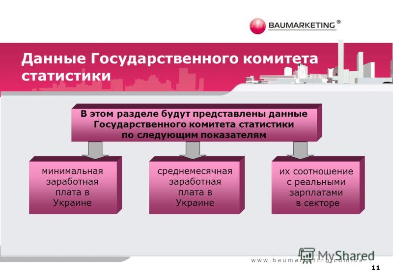 Данные Государственного комитета статистики В этом разделе будут представлены данные Государственного комитета статистики по следующим показателям минимальная заработная плата в Украине среднемесячная заработная плата в Украине их соотношение с реаль