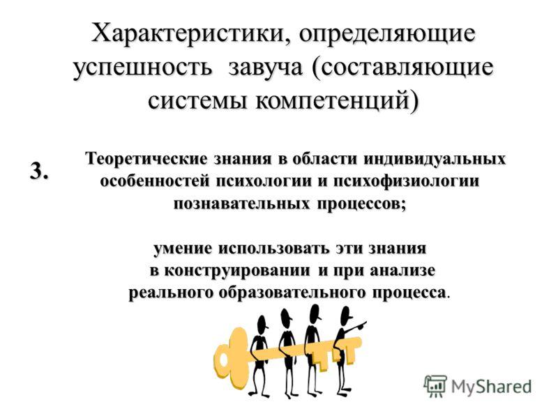 Характеристики, определяющие успешность завуча (составляющие системы компетенций) Теоретические знания в области индивидуальных особенностей психологии и психофизиологии познавательных процессов; умение использовать эти знания в конструировании и при