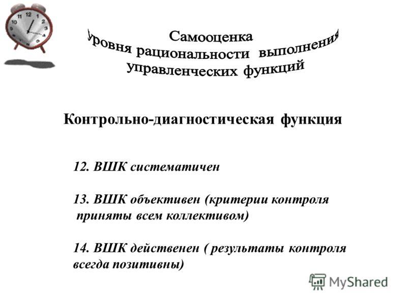 Контрольно-диагностическая функция 12. ВШК систематичен 13. ВШК объективен (критерии контроля приняты всем коллективом) 14. ВШК действенен ( результаты контроля всегда позитивны)