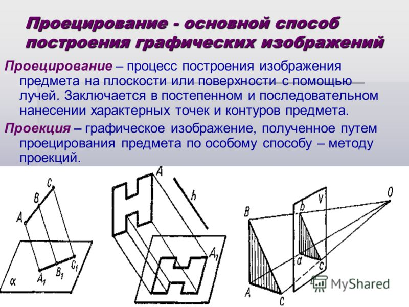 17 Разрезы и сечения Разрезы - изображения предмета, мысленно расчлененного одной или несколькими плоскостями. Показывает то, что попадает в секущую плоскость, и то, что располагается за ней. Виды разрезов: Вертикальный – фронтальный и профильный Гор