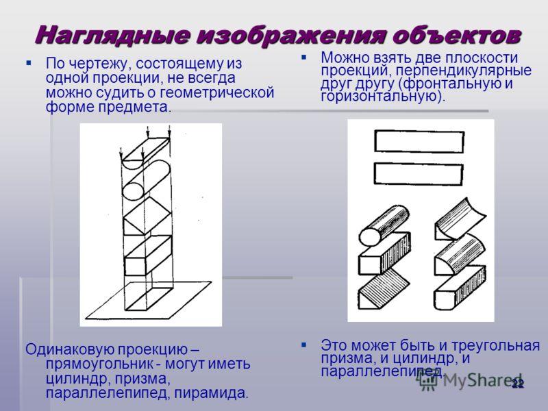 21 Наглядные изображения объектов В результате прямоугольного и косоугольного параллельного проецирования могут быть получены наглядные изображения объектов. Предмет располагают перед плоскостью проекций так, чтобы были видимы три его стороны. Но при