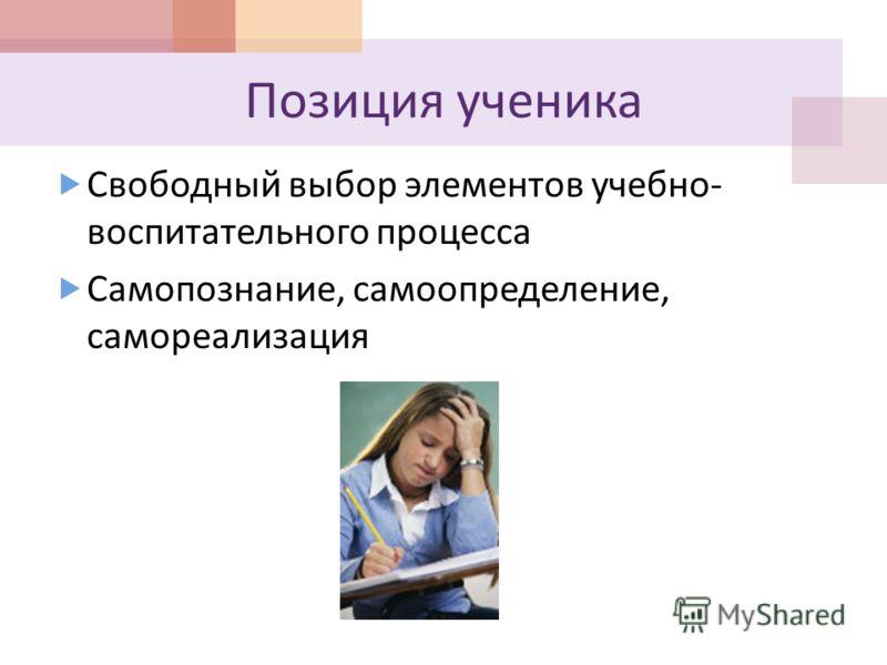 Позиция ученика Свободный выбор элементов учебно - воспитательного процесса Самопознание, самоопределение, самореализация