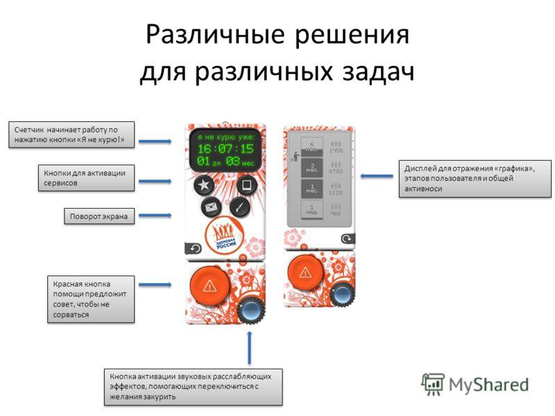 Различные решения для различных задач Счетчик начинает работу по нажатию кнопки «Я не курю!» Кнопки для активации сервисов Кнопки для активации сервисов Красная кнопка помощи предложит совет, чтобы не сорваться Поворот экрана Кнопка активации звуковы