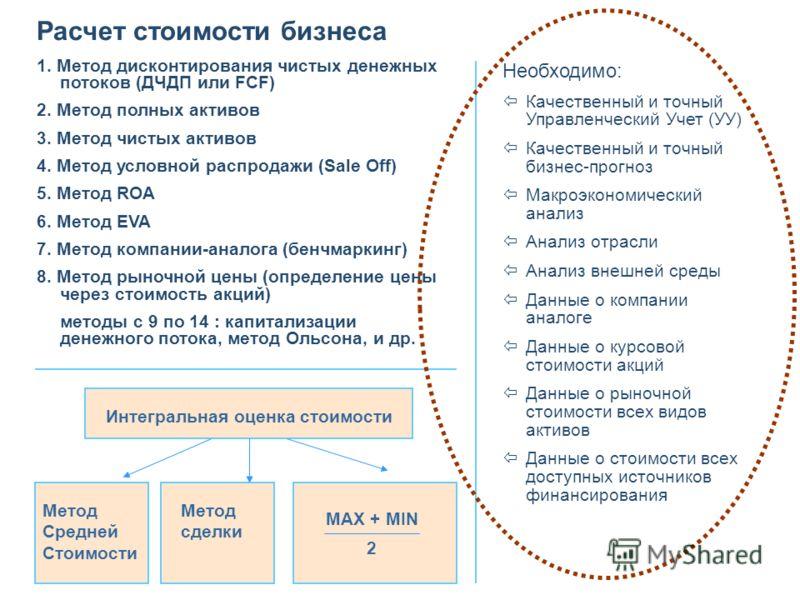 Расчет стоимости бизнеса 1. Метод дисконтирования чистых денежных потоков (ДЧДП или FCF) 2. Метод полных активов 3. Метод чистых активов 4. Метод условной распродажи (Sale Off) 5. Метод ROA 6. Метод EVA 7. Метод компании-аналога (бенчмаркинг) 8. Мето