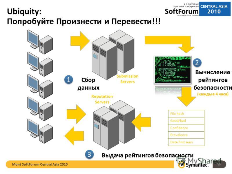 Ubiquity: Попробуйте Произнести и Перевести!!! 13 Submission Servers 1 1 Сбор данных 2 2 Вычисление рейтингов безопасности (каждые 4 часа) Reputation Servers 3 3 Выдача рейтингов безопасности Mont SoftForum Central Asia 2010