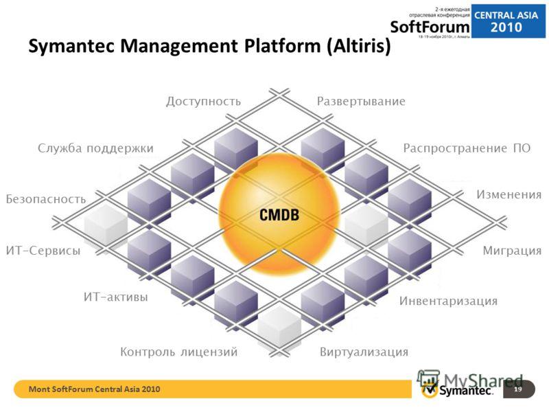 19 Как управлять?Как защитить? Symantec Management Platform (Altiris) Чем я владею? Сколько это стоит? Служба поддержки Контроль лицензий Доступность Безопасность Изменения Миграция Развертывание ИТ-Сервисы ИТ-активы Виртуализация Инвентаризация Расп