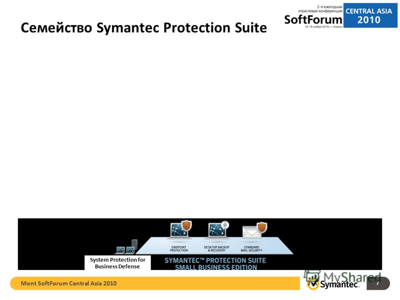 Семейство Symantec Protection Suite 7 Protection for Sophisticated IT System Protection for Business Defense PREMIUM MAIL SECURITY CENTRALIZED MANAGEMENT MOBILE SECURITY Mont SoftForum Central Asia 2010