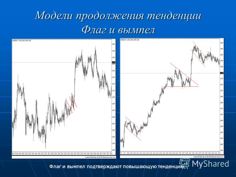 Модели продолжения тенденции Флаг и вымпел Флаг и вымпел подтверждают повышающую тенденцию