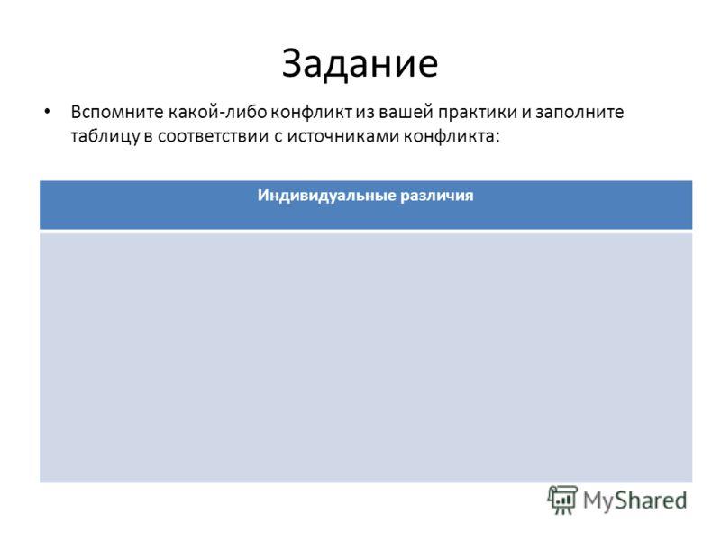 Задание Вспомните какой-либо конфликт из вашей практики и заполните таблицу в соответствии с источниками конфликта: Индивидуальные различия