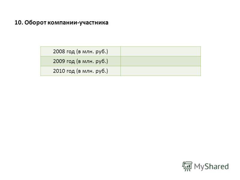 10. Оборот компании-участника 2008 год (в млн. руб.) 2009 год (в млн. руб.) 2010 год (в млн. руб.)