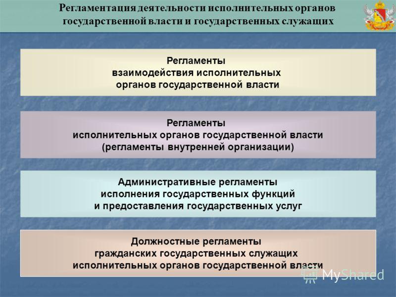Регламентация деятельности исполнительных органов государственной власти и государственных служащих Регламенты взаимодействия исполнительных органов государственной власти Регламенты исполнительных органов государственной власти (регламенты внутренне