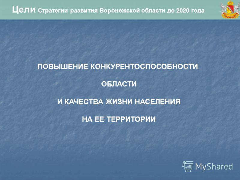 Цели Стратегии развития Воронежской области до 2020 года ПОВЫШЕНИЕ КОНКУРЕНТОСПОСОБНОСТИ ОБЛАСТИ И КАЧЕСТВА ЖИЗНИ НАСЕЛЕНИЯ НА ЕЕ ТЕРРИТОРИИ