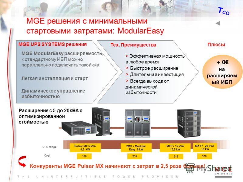 Что такое Общая стоимость владения (TCO)? wПолное знание о стоимости каждого оборудования wMGE UPS SYSTEMS максимально снижает ваши затраты: >Правильный подбор оборудования и модернизация >Экономия места в серверной или на 1м 2 >Эффективность. Срок с