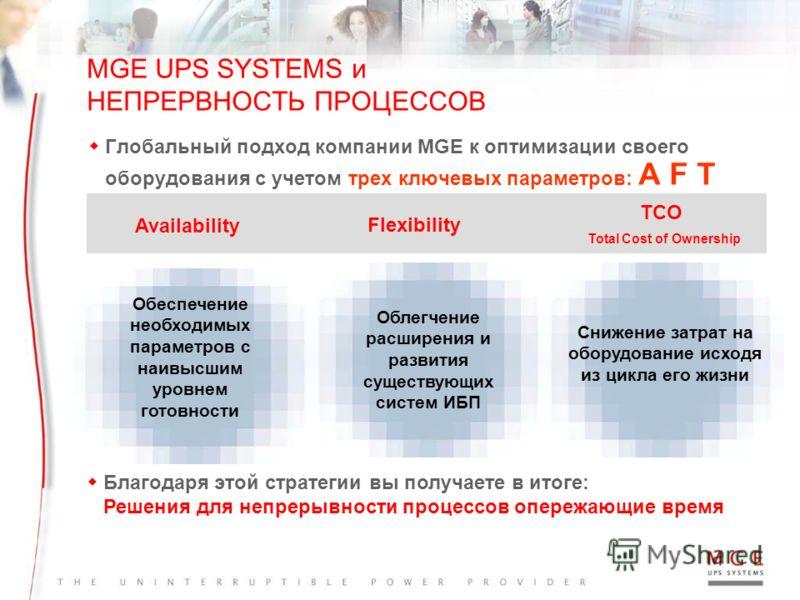 Причины простоя Цель: Защита от проблем с электоропитанием!!! 33 % причин относятся к проблемам с электропитанием !!!
