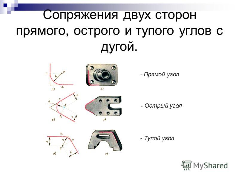 Сопряжения двух сторон прямого, острого и тупого углов с дугой. - Прямой угол - Острый угол - Тупой угол