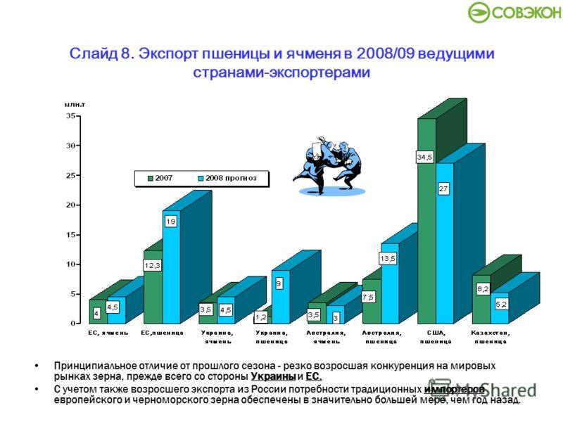 Слайд 8. Экспорт пшеницы и ячменя в 2008/09 ведущими странами-экспортерами Принципиальное отличие от прошлого сезона - резко возросшая конкуренция на мировых рынках зерна, прежде всего со стороны Украины и ЕС. С учетом также возросшего экспорта из Ро