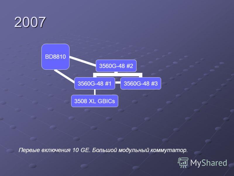 2007 BD8810 3560G-48 #2 3560G-48 #1 3508 XL GBICs 3560G-48 #3 Первые включения 10 GE. Большой модульный коммутатор.