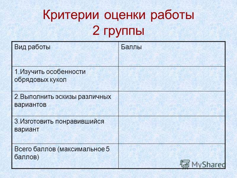 Критерии оценки работы 2 группы Вид работыБаллы 1.Изучить особенности обрядовых кукол 2.Выполнить эскизы различных вариантов 3.Изготовить понравившийся вариант Всего баллов (максимальное 5 баллов)