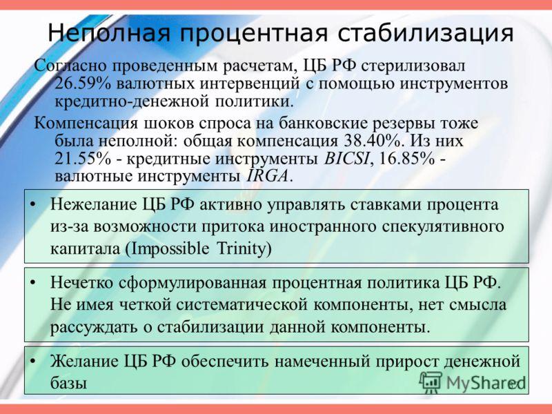 37 Неполная процентная стабилизация Согласно проведенным расчетам, ЦБ РФ стерилизовал 26.59% валютных интервенций с помощью инструментов кредитно-денежной политики. Компенсация шоков спроса на банковские резервы тоже была неполной: общая компенсация