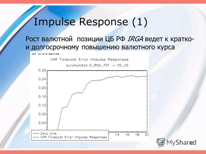 45 Impulse Response (1) Рост валютной позиции ЦБ РФ IRGA ведет к кратко- и долгосрочному повышению валютного курса