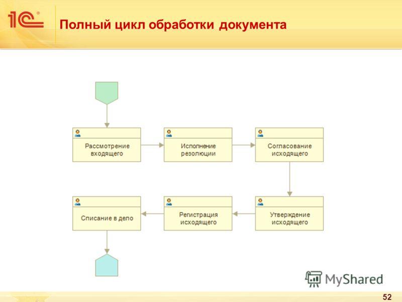 Полный цикл обработки документа 52