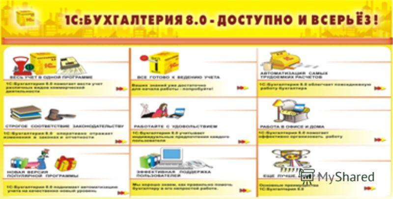 Совещание партнеров фирмы «1С» Имя Фамилия - должность 3 – 4 декабря 2005 г.