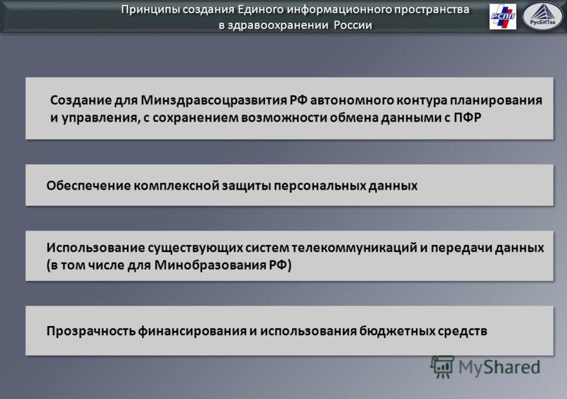 Принципы создания Единого информационного пространства в здравоохранении России Принципы создания Единого информационного пространства в здравоохранении России Создание для Минздравсоцразвития РФ автономного контура планирования и управления, с сохра