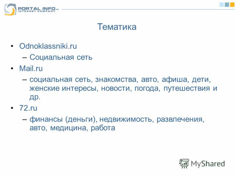 Тематика Odnoklassniki.ru –Социальная сеть Mail.ru –социальная сеть, знакомства, авто, афиша, дети, женские интересы, новости, погода, путешествия и др. 72.ru –финансы (деньги), недвижимость, развлечения, авто, медицина, работа