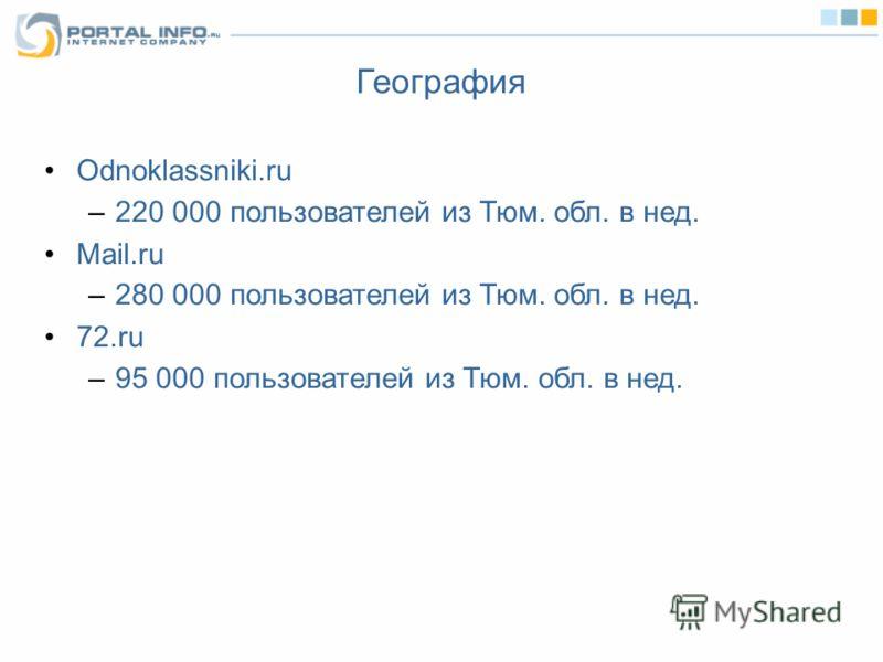 География Odnoklassniki.ru –220 000 пользователей из Тюм. обл. в нед. Mail.ru –280 000 пользователей из Тюм. обл. в нед. 72.ru –95 000 пользователей из Тюм. обл. в нед.