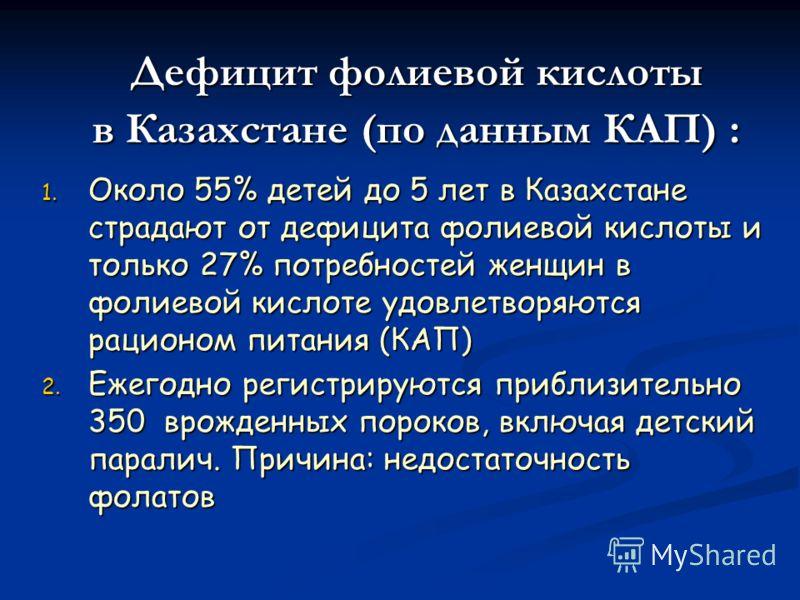 Дефицит фолиевой кислоты в Казахстане (по данным КАП) : 1. Около 55% детей до 5 лет в Казахстане страдают от дефицита фолиевой кислоты и только 27% потребностей женщин в фолиевой кислоте удовлетворяются рационом питания (КАП) 2. Ежегодно регистрируют
