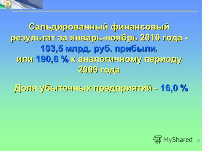 10 Сальдированныйфинансовый результат за январь-ноябрь 2010 года- 103,5 млрд. руб. прибыли или190,6 %к аналогичному периоду 2009 года Сальдированный финансовый результат за январь-ноябрь 2010 года - 103,5 млрд. руб. прибыли, или 190,6 % к аналогичном