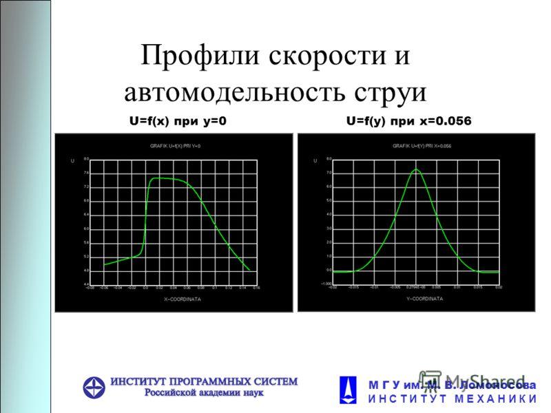 М Г У им. М. В. Ломоносова И Н С Т И Т У Т М Е Х А Н И К И Профили скорости и автомодельность струи U=f(x) при у=0U=f(y) при х=0.056