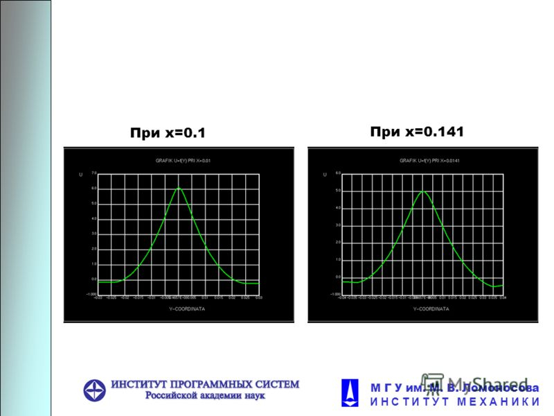 М Г У им. М. В. Ломоносова И Н С Т И Т У Т М Е Х А Н И К И При х=0.1 При х=0.141
