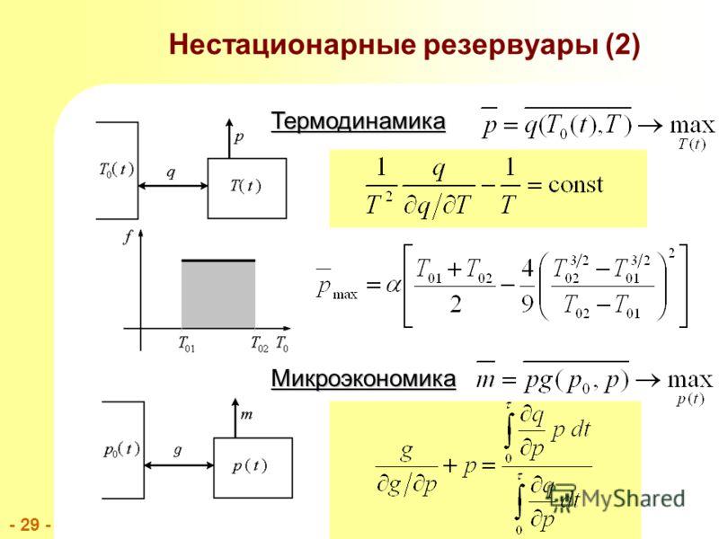 - 29 - Нестационарные резервуары (2)Термодинамика Микроэкономика