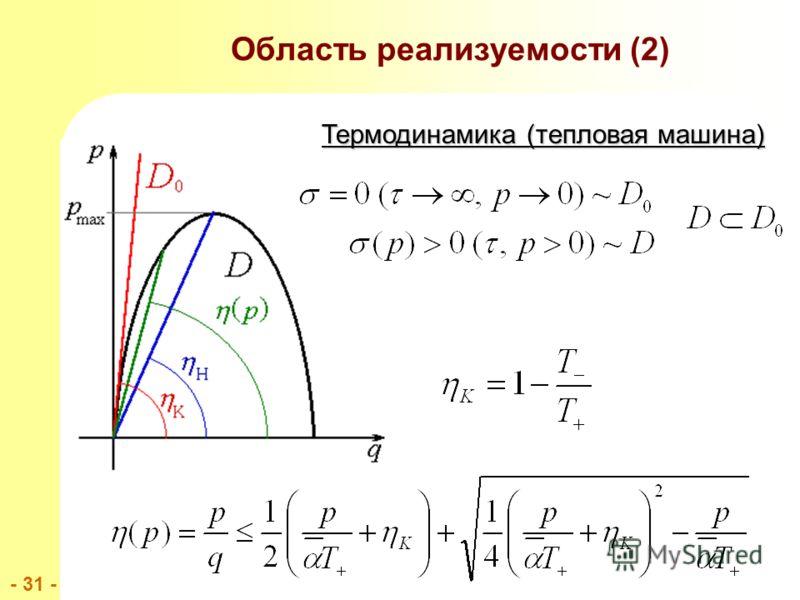 - 31 - Область реализуемости (2) Термодинамика (тепловая машина)